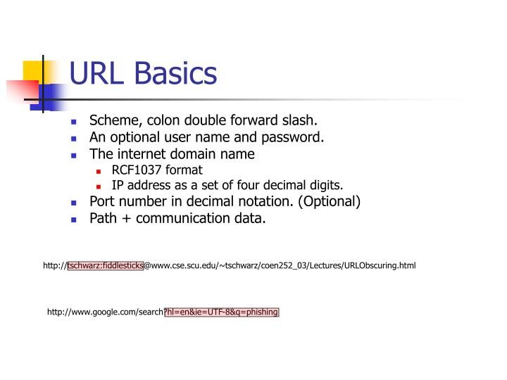 URL Basics