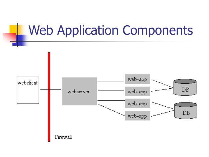 Web Application Components