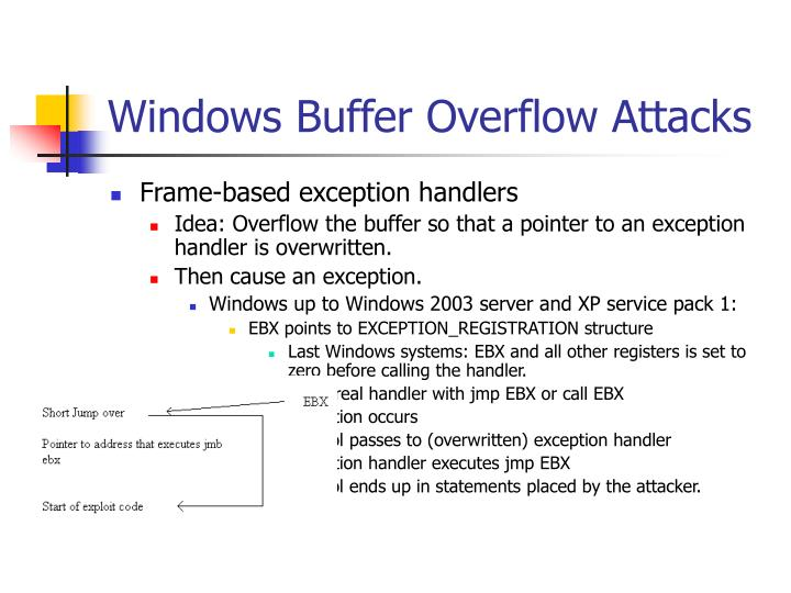 Windows Buffer Overflow Attacks