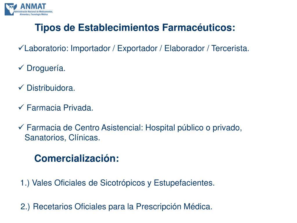 Tipos de Establecimientos Farmacéuticos: