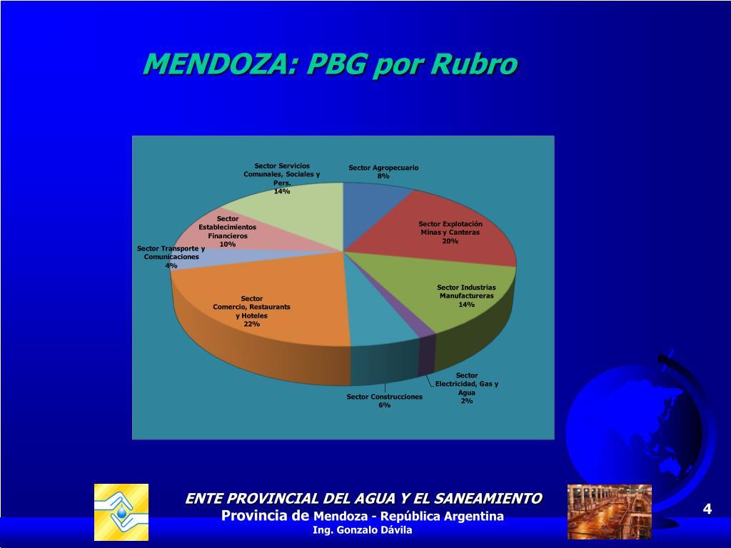 MENDOZA: PBG por Rubro