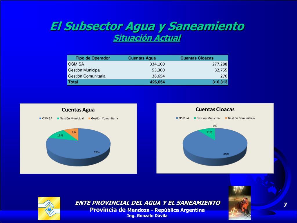El Subsector Agua y Saneamiento