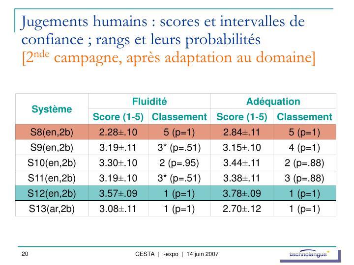 Jugements humains : scores et intervalles de confiance ; rangs et leurs probabilités
