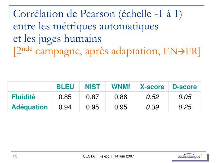 Corrélation de Pearson (échelle -1 à 1) entre les métriques automatiques