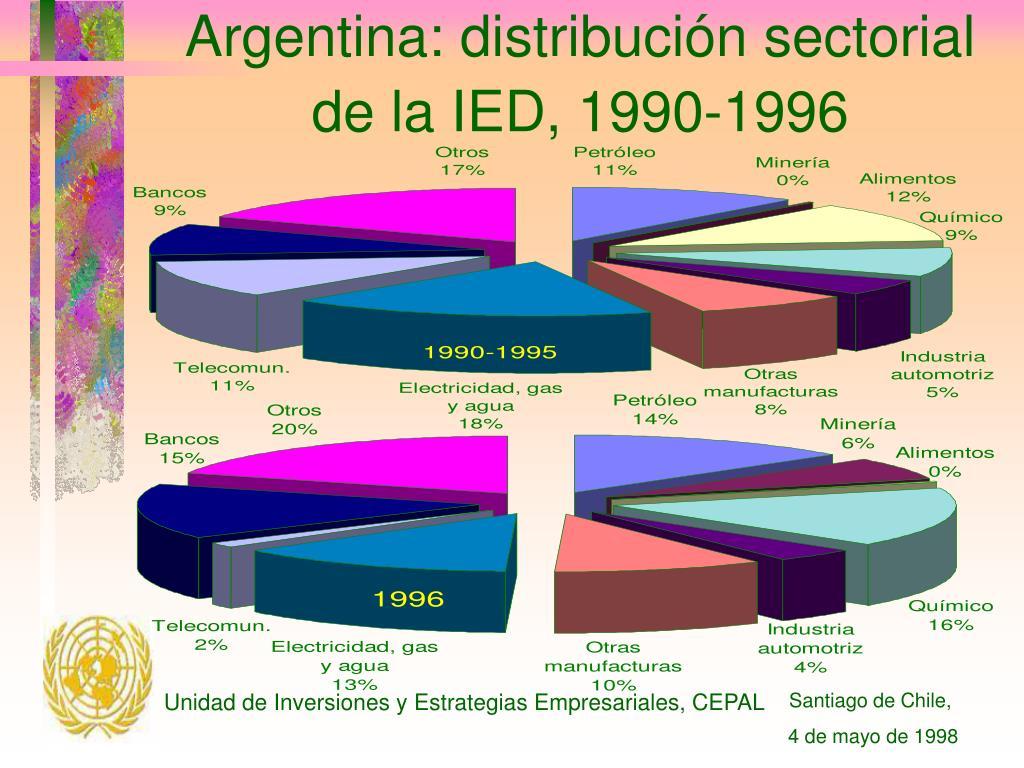 Argentina: distribución sectorial de la IED, 1990-1996