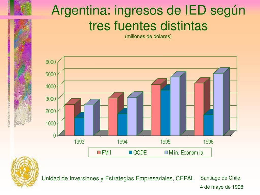 Argentina: ingresos de IED según tres fuentes distintas