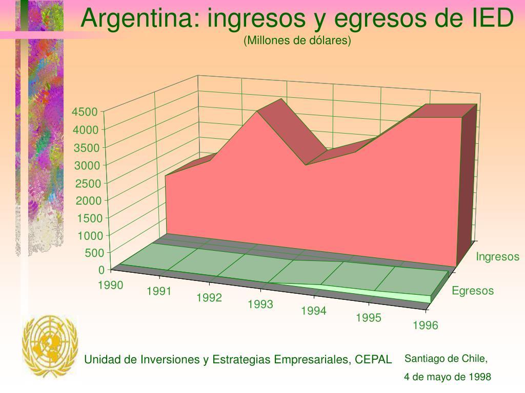 Argentina: ingresos y egresos de IED