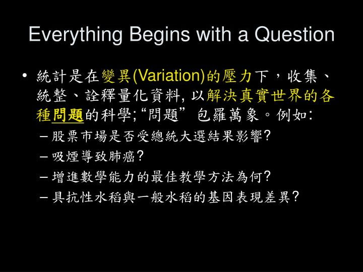 Everything Begins with a Question