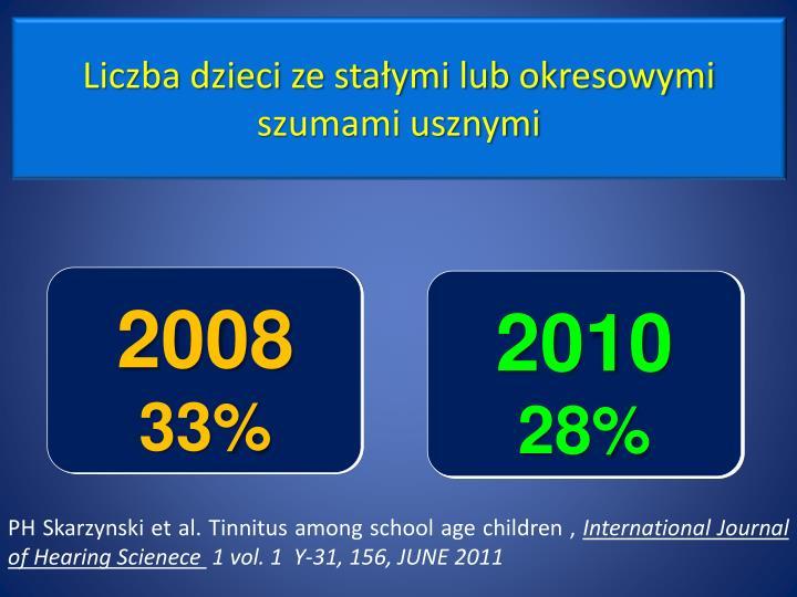 Liczba dzieci ze stałymi lub okresowymi szumami usznymi