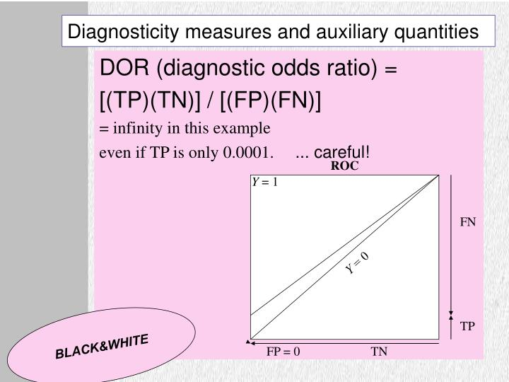 Diagnosticity measures and auxiliary quantities