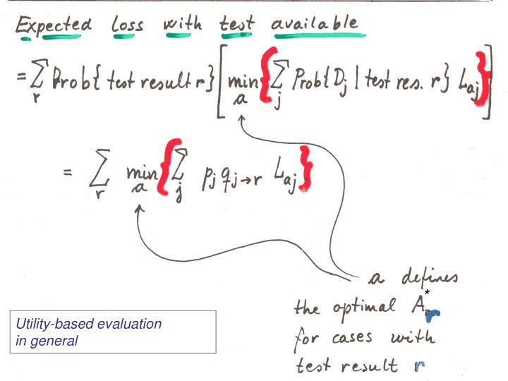 Utility-based evaluation