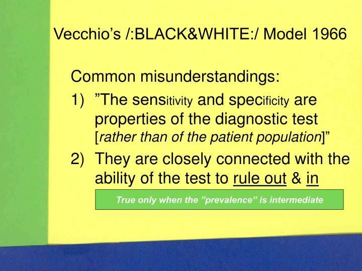 Vecchio's /:BLACK&WHITE:/ Model 1966
