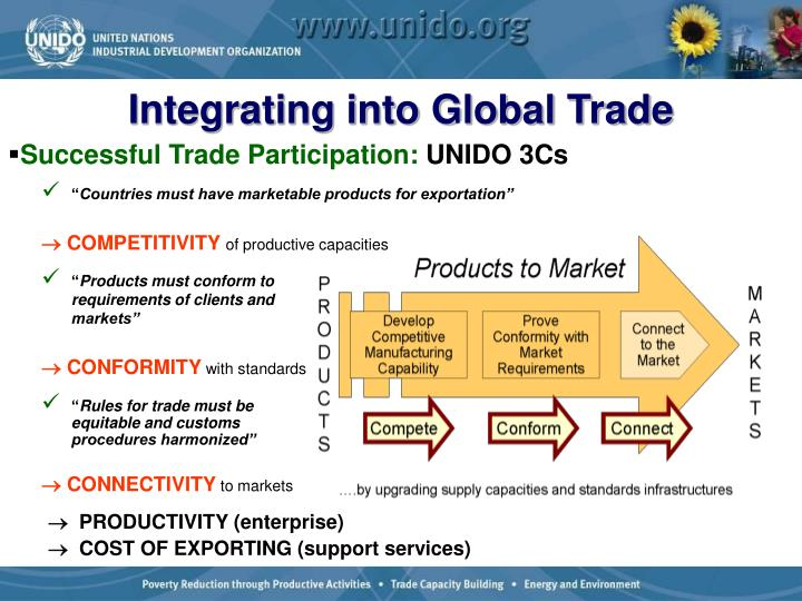 Integrating into Global Trade
