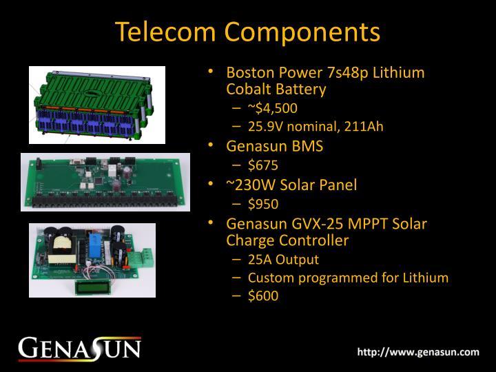 Telecom Components