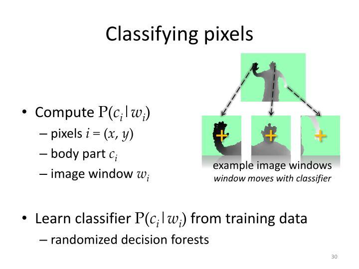 Classifying pixels