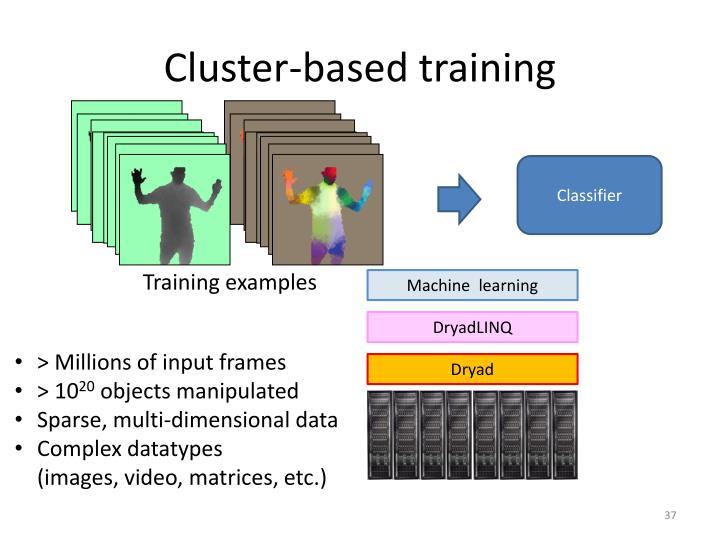 Cluster-based training
