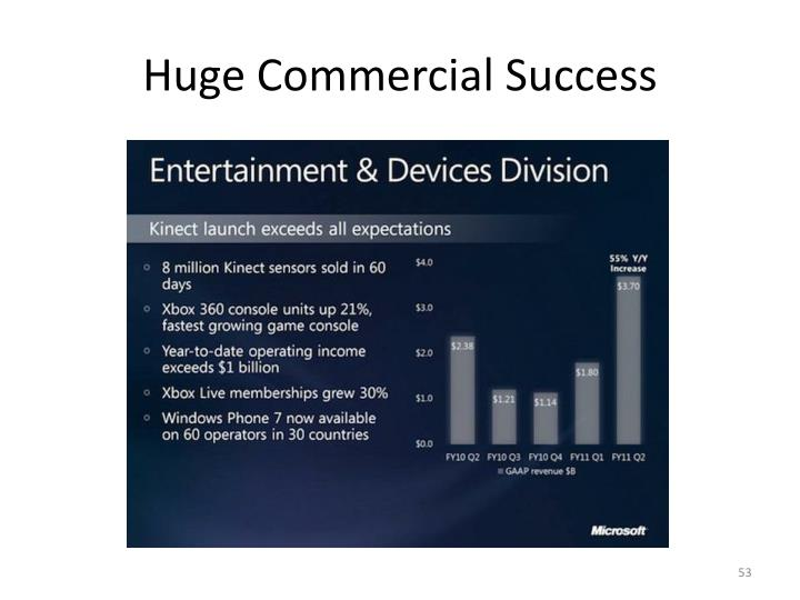 Huge Commercial Success