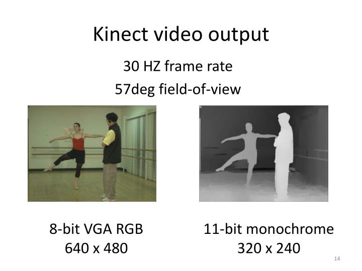 Kinect video output