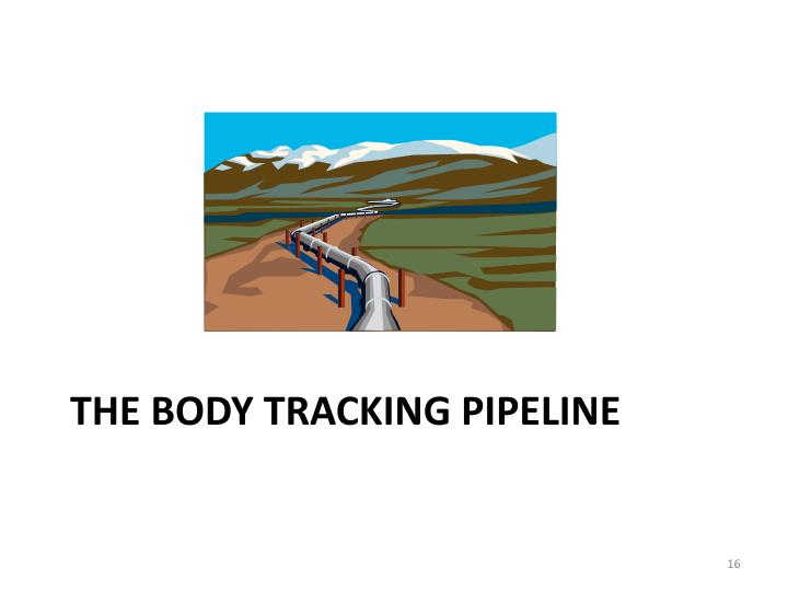 The body tracking pipeline