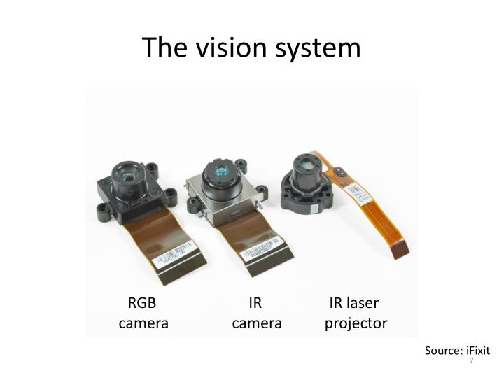 The vision system
