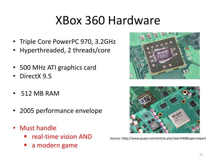 XBox 360 Hardware