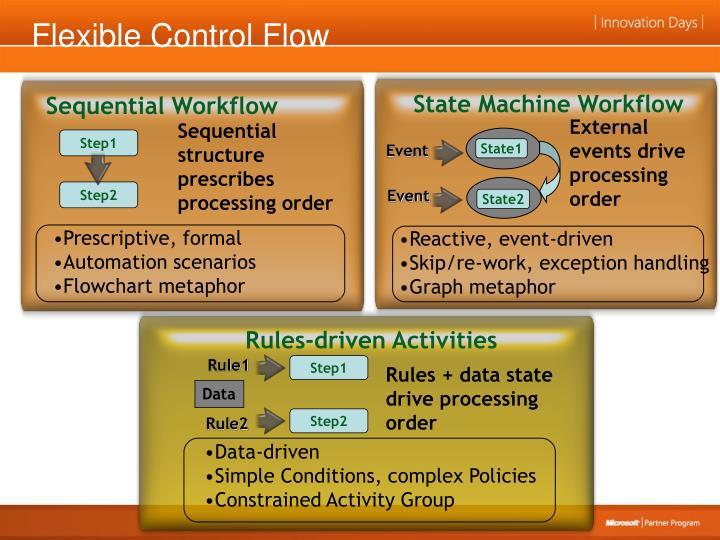 Flexible Control Flow