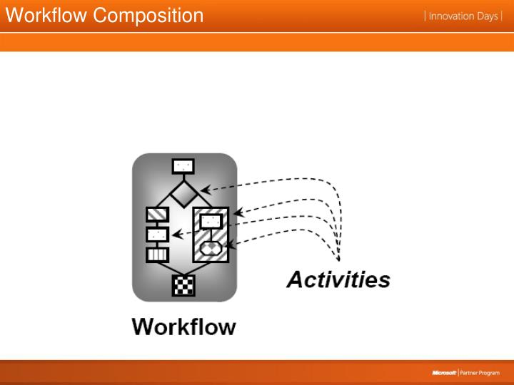 Workflow Composition