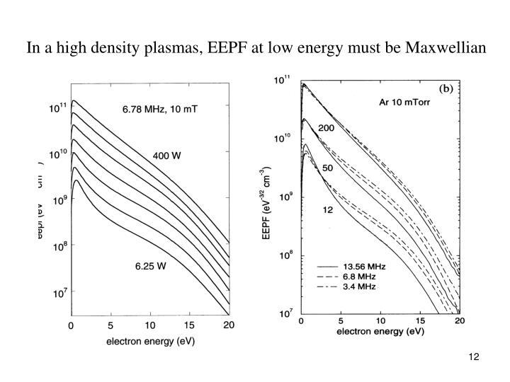 In a high density plasmas, EEPF at low energy must be Maxwellian