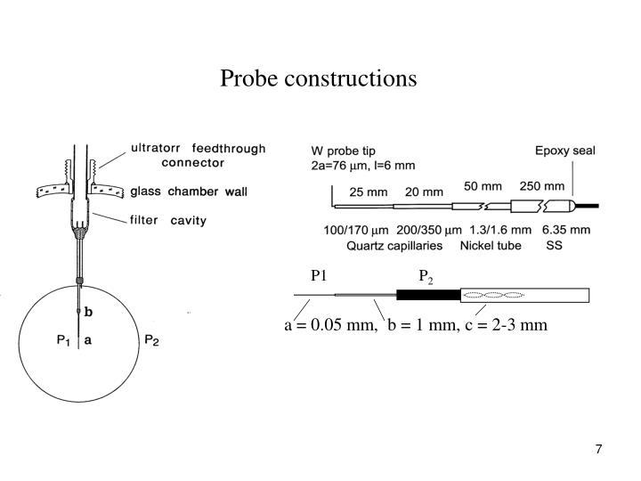 Probe constructions