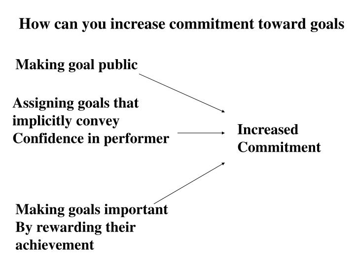 How can you increase commitment toward goals