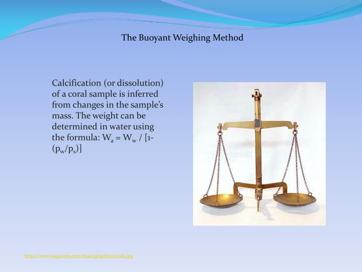 The Buoyant Weighing Method