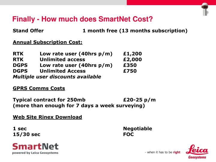 Finally - How much does SmartNet Cost?