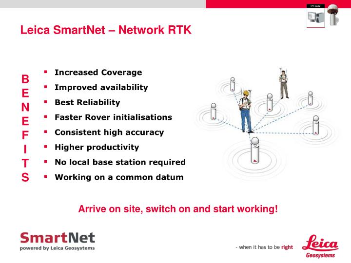 Leica SmartNet – Network RTK