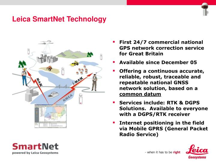 Leica smartnet technology