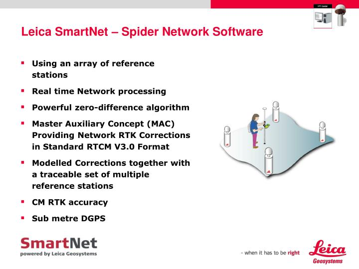 Leica SmartNet – Spider Network Software