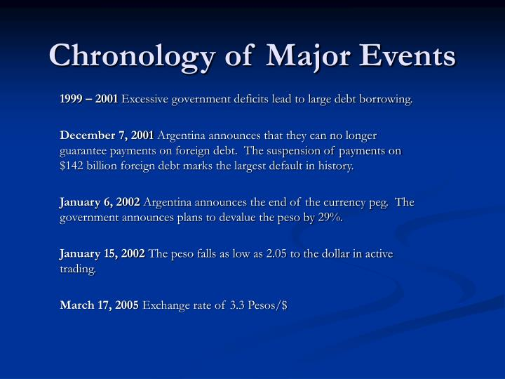 Chronology of major events3