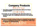 company products6