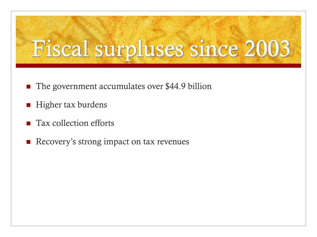Fiscal surpluses since 2003