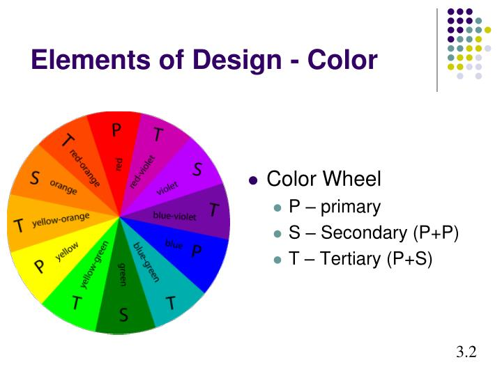 Color As An Element Of Design : Ppt facs unit powerpoint presentation id