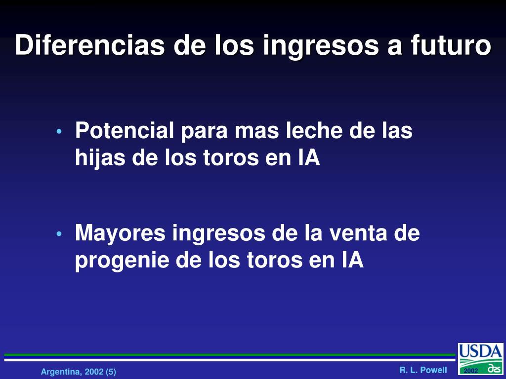 Diferencias de los ingresos a futuro