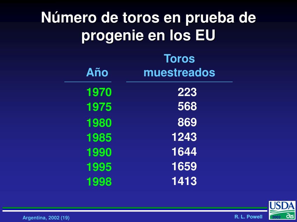 Número de toros en prueba de progenie en los EU