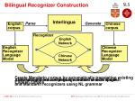 bilingual recognizer construction