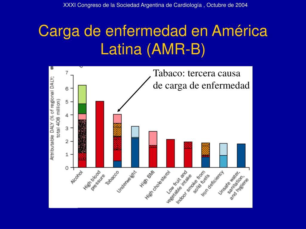 XXXI Congreso de la Sociedad Argentina de Cardiología , Octubre de 2004