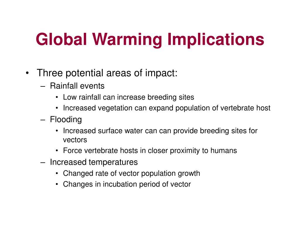 Global Warming Implications