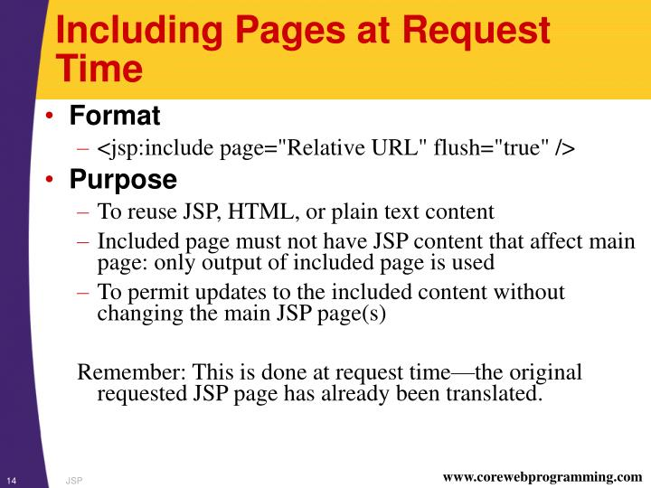 Including Pages at Request Time