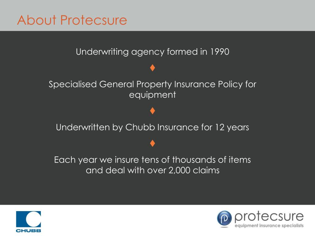 About Protecsure