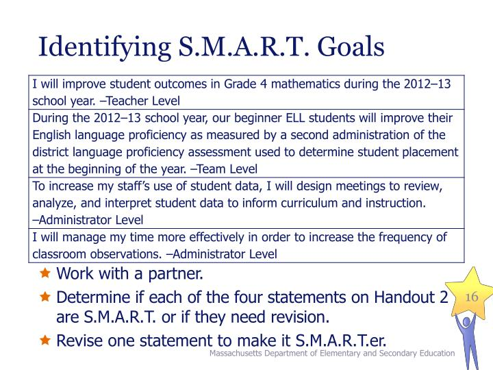 Identifying S.M.A.R.T. Goals
