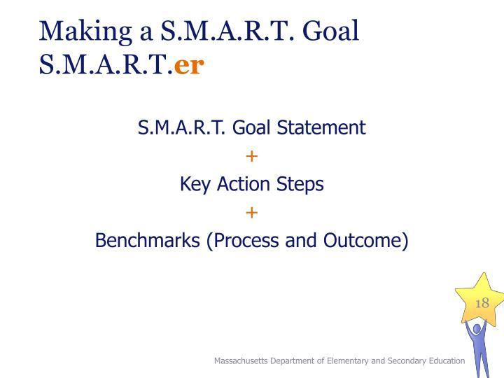 Making a S.M.A.R.T. Goal S.M.A.R.T.