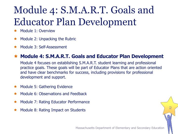 Module 4 s m a r t goals and educator plan development