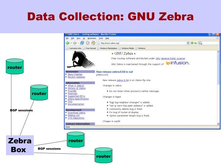 Data Collection: GNU Zebra